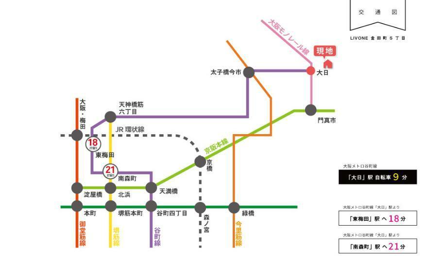 LIVONE金田町5丁目は、谷町線・京阪本線・おおさかモノレールの3WAYアクセス利用可!梅田・京橋・淀屋橋・新大阪・天王寺などなど、各方面へ乗換なしでアクセスできます。仕事に遊びに便利な立地です。