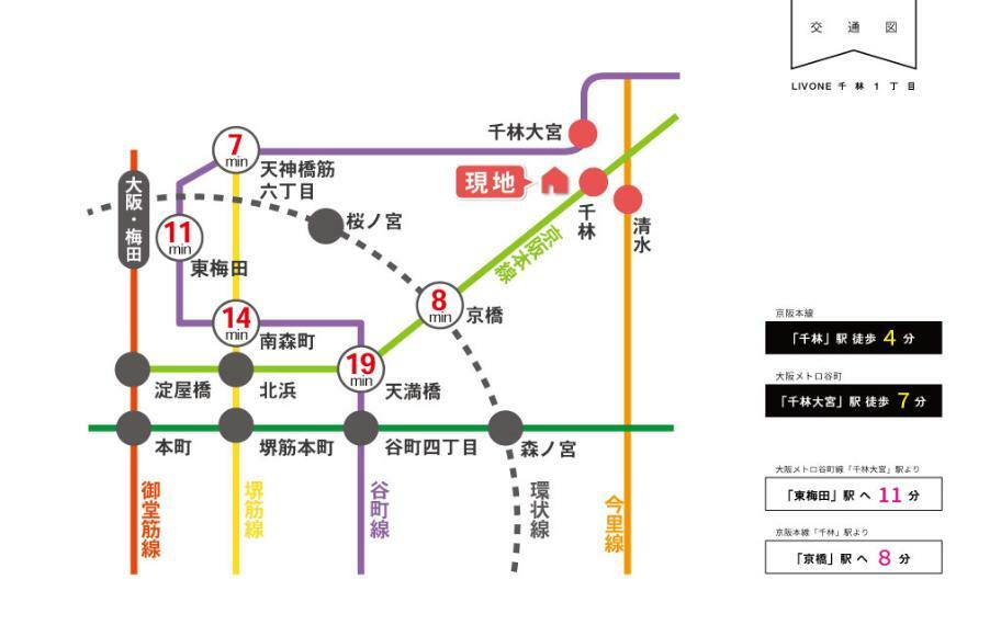 LIVONE千林1丁目は、京阪本線・地下鉄谷町線・今里筋線の3WAYアクセスで、なんば・本町・梅田方面など、市内主要部への乗換なしでアクセス可能。仕事やお出かけに便利な路線です!