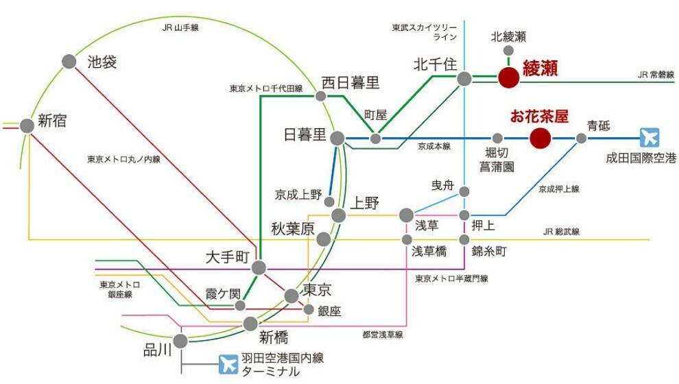 2沿線2駅利用可能  JR常磐線・東京メトロ千代田線「綾瀬」駅より、「大手町」駅へ直通20分、「池袋」駅へ20分、「新宿」駅へ29分、京成本線「お花茶屋」駅より「日本橋」駅へ17分、「京成上野」駅へ直通18分、「新橋」駅へ21分です。