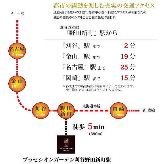 土地図面 【交通アクセス】