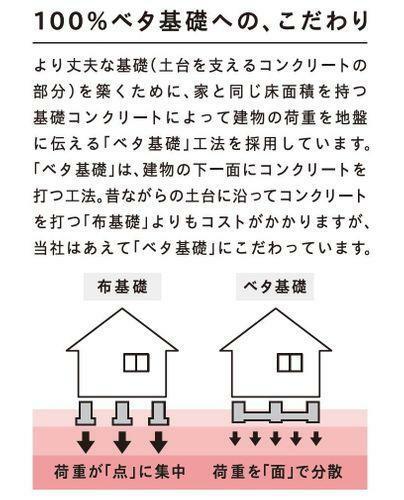 構造・工法・仕様 ■床下湿気に効果あり■構造の安定に効果あり■シロアリの遮断に効果あり