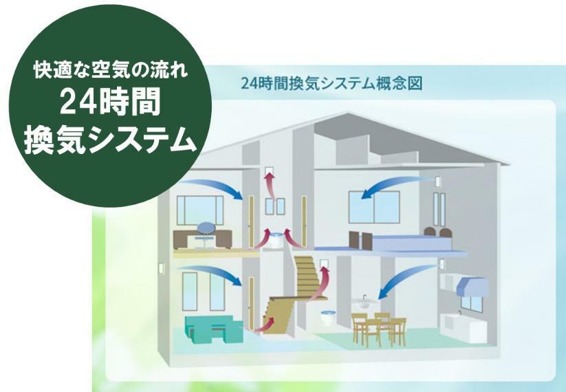 冷暖房・空調設備 【時間換気システム】快適で安全な空気品質へのこだわり。24時間換気はホルムアルデヒドなどの化学物質を24時間排出します。結露を軽減するほか、カビやダニの発生・繁殖を防止します。シックハウスやアレルギーを防いで、常に清潔で健康的な住まいの空気環境を作ります。