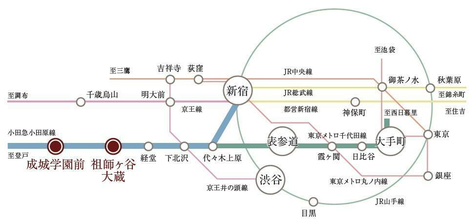 土地図面 交通図