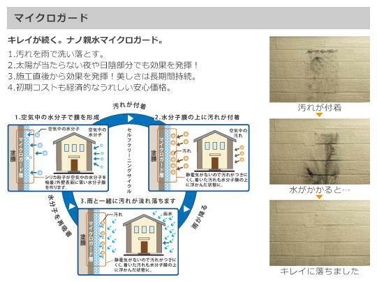 土地図面 外壁の汚れを雨で洗い流せる加工を施しています。年月が経ってもキレイです。