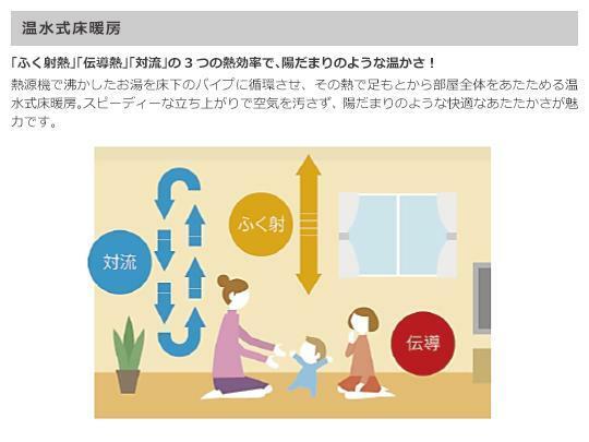 土地図面 お部屋を均一に暖めてくれるガス温水床暖房。足元から温まり、体に優しい健康暖房です。