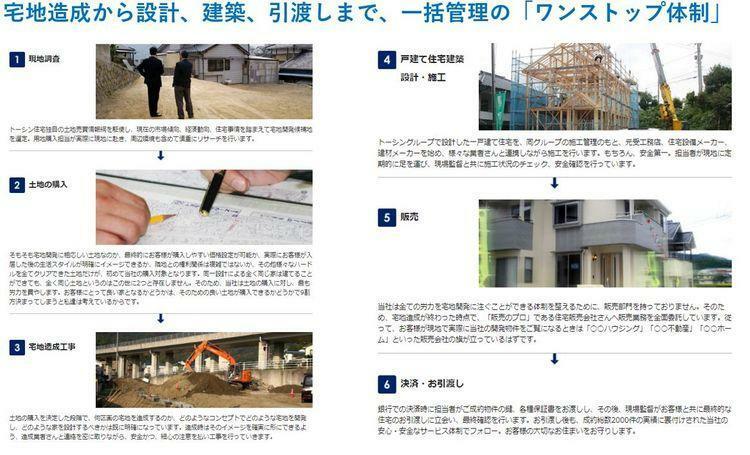 宅地造成から設計、建築、引渡しまで一括管理の「ワンストップ体制」