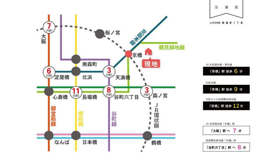 LIVONE新喜多は、JR環状線・京阪本線・地下鉄長堀鶴見緑地線等の4WAYアクセスで、なんば・本町・梅田方面など、市内主要部への乗換なしでアクセス可能。仕事やお出かけに便利な路線です!