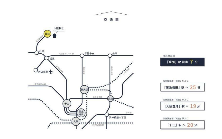 梅田方面へのアクセスの良さはもちろん、京都方面へのアクセスも良く、ご実家やご夫婦の職場など、大阪と京都方面に分かれている方にも便利な路線です。
