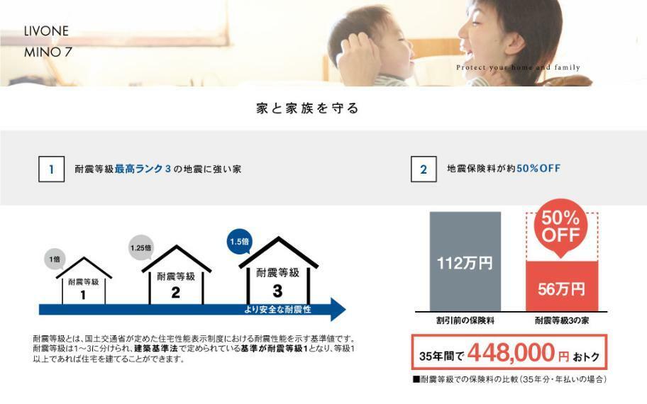 『家と家族を守る』 地震大国と呼ばれる日本で、いざという時に、住まいが備えるべきことを考え、耐震等級3を採用しました。