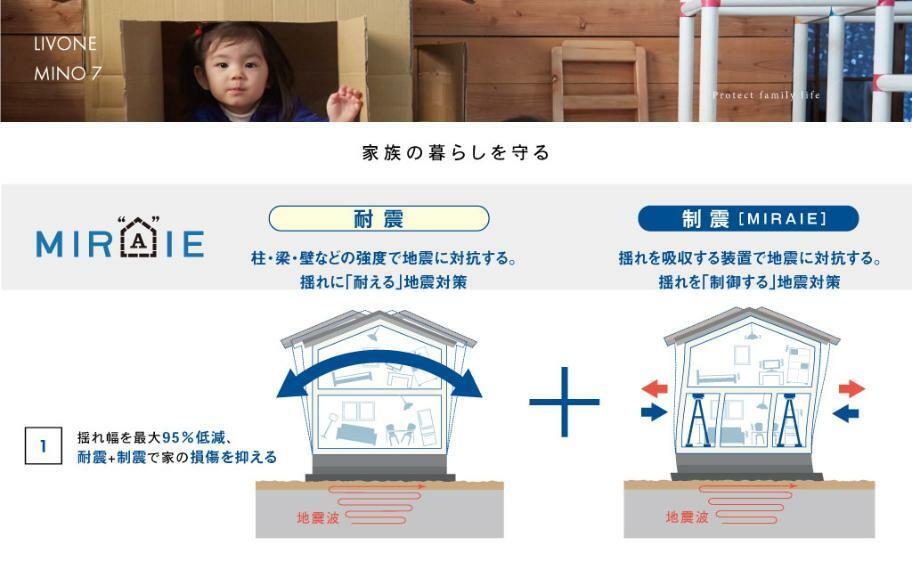 『家族の暮らしを守る』 地震対策は、耐震だけで十分か、私たちは考えました。本震後の余震や、地震後の暮らしを考え、より安心で安全な「耐震+制震」を提案します。
