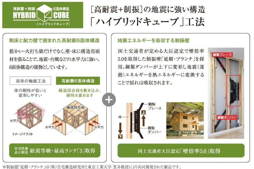 構造・工法・仕様 ハイブリッドキューブ工法 制振性能をもつ壁倍率5倍の耐震壁を組み合わせることで、繰返し発生する大地震から建物の損壊を軽減し、建物の長寿化にも貢献します。