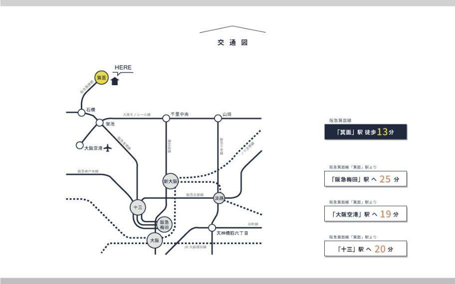 交通図■梅田方面へのアクセスの良さはもちろん、京都方面へのアクセスも良く、ご実家やご夫婦の職場など、大阪と京都方面に分かれている方にも便利な路線です。