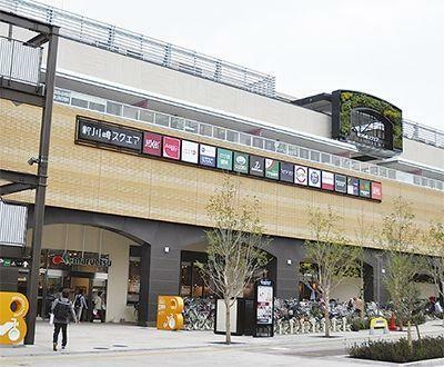 ショッピングセンター 新川崎スクエア 徒歩13分。幸区鹿島田1丁目