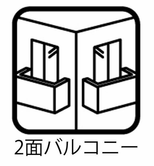 専用部・室内写真 L字型(2面)バルコニー