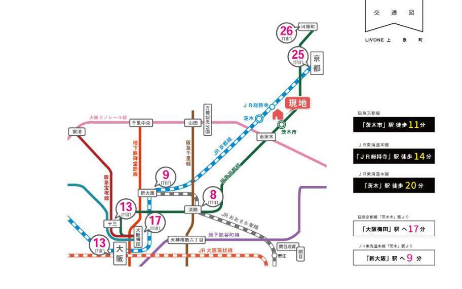 梅田方面へのアクセスの良さはもちろん、京都方面へのアクセスも良く、ご実家やご夫婦の職場など、大阪と京都方面に分かれている方にも便利な路線です。快速急行などが利用できる茨木市駅は移動時間も短縮できますね