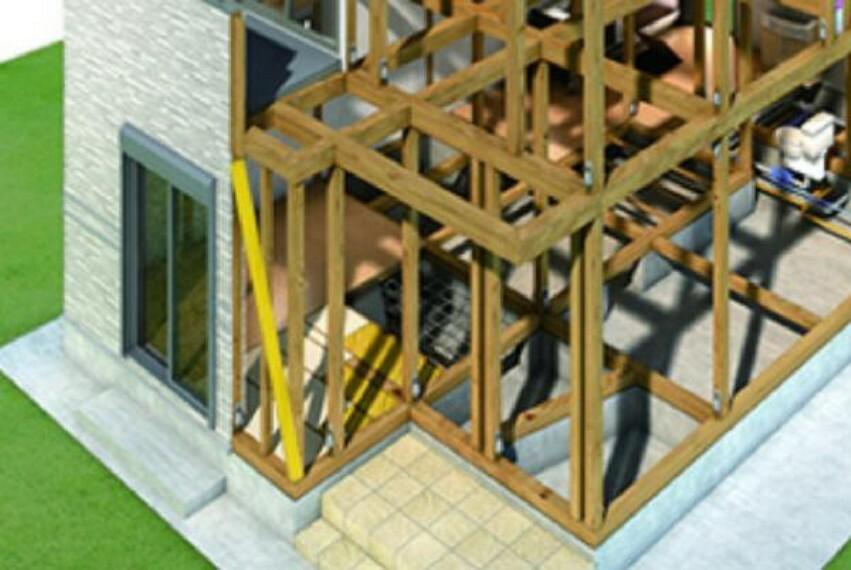 構造・工法・仕様 国が定めた耐震等級で1番高い3を取得。