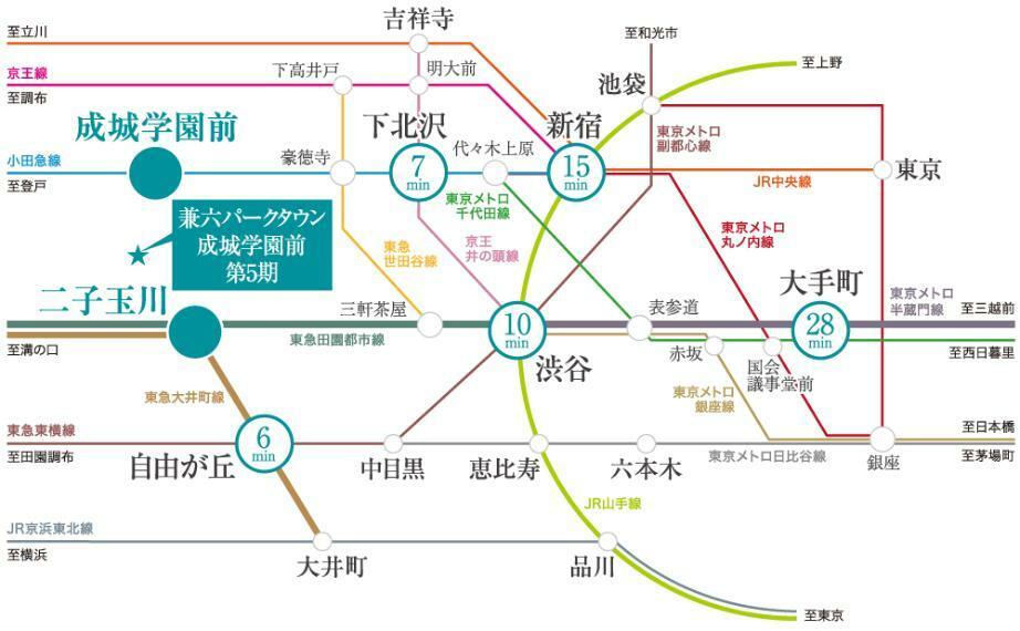 【交通アクセス図】 2駅3線利用可能で、都心までもダイレクトアクセスができる、通勤・通学・お出掛けに便利ななポジションです。