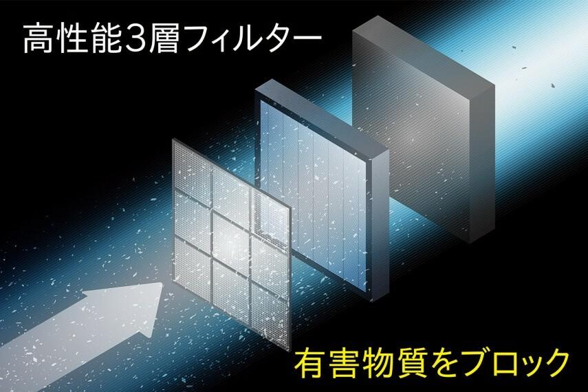 冷暖房・空調設備 【AB両棟】換型第家に入る空気は高性能3層フィルターで浄化。※全ての微粒子を捕集できるわけではありません。また、室内に入った微粒子は捕集できません。