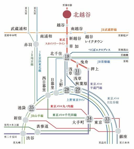 通勤通学が快適な始発駅利用  「北越谷」駅は始発利用可能、さらに準急停車駅でもあり、都心へのアクセスも快適かつ軽快です。「東京」駅へは乗車33分、「池袋」駅へは乗車35分です。
