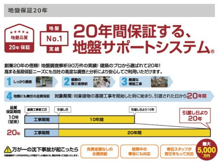 基礎工事開始より引渡しから20年間地盤を保証。 安心の地盤保証20年間です。
