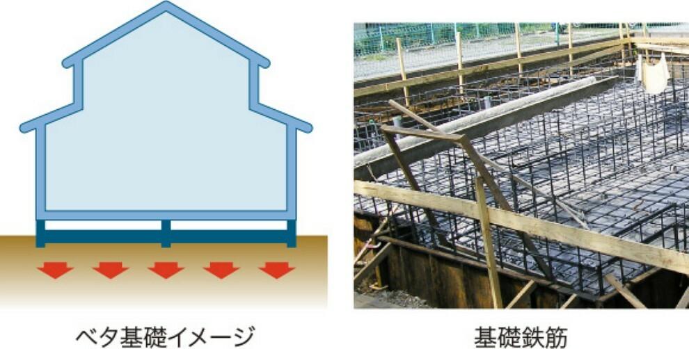構造・工法・仕様 ベタ基礎は、コンクリートで建物の下一面を支える工法。 基礎鉄筋を張り強度を強めたベタ基礎の耐圧盤を1階の床下全面に施工し、広い耐圧盤の面で建物の荷重を地盤に伝えます。