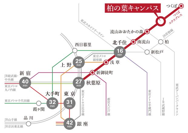 【つくばエクスプレスで都心へスムーズにアクセス。】<BR />徒歩6分の「柏の葉キャンパス」駅から約30分で都心の各駅へ。ONもOFFもスムーズなアクセス環境です。また、つくばエクスプレスでは、すべての駅に転落防止用のホームドアを設置し、さらに、駅構内はもちろん、高速走行中の列車内でも無線LANサービスが利用できるなど、利用者に最大限の安全性と快適性を提供しています。<BR />※所要時間は『Jorudan乗換案内・時刻表対応最新版』使用。乗り換え、待ち時間含まず。<交通案内図>