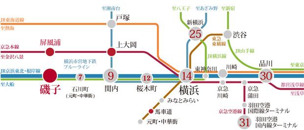 【始発電車で座って通勤・通学できる快適アクセス】<BR />京浜東北・根岸線で横浜や都心方面へダイレクトアプローチ。始発電車で座って快適な通勤・通学ができます。また出張時に便利な「新横浜」や「羽田空港国内線ターミナル駅」へ30分前後と、ONもOFFも行きたい場所へ軽快なフットワークを発揮します。<BR />※所要時間は日中平常時(及び通勤時)のもので、時間帯により異なります。また乗り換え、待ち時間は含まれません。(2020年8月現在のダイヤによるものです)<交通案内図>