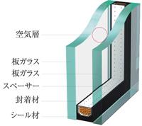 T-2仕様の複層ガラスのエアタイトサッシュ