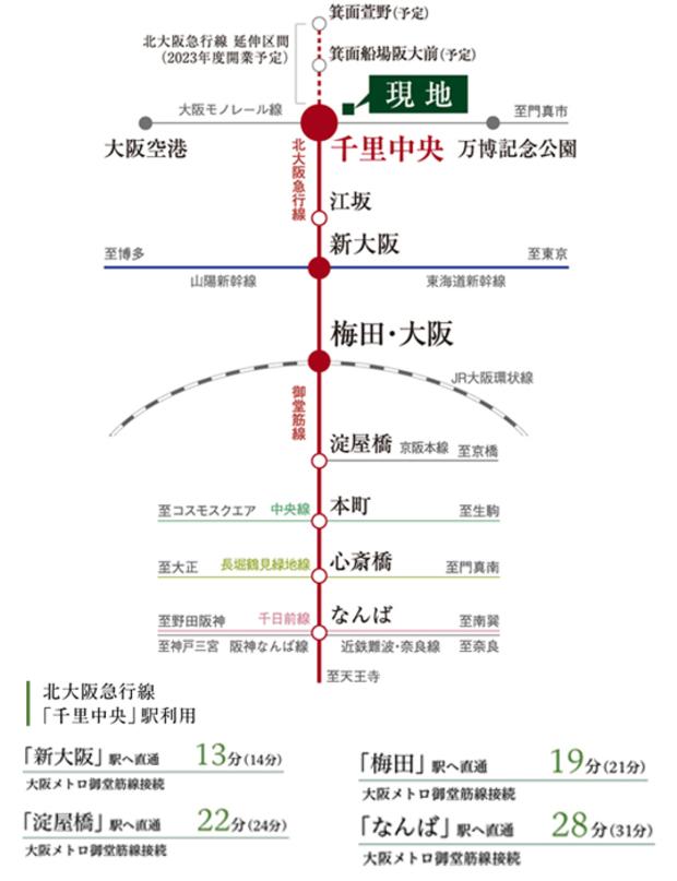 梅田へ、なんばへ、全国へ。暮らしの可能性を広げるフットワーク。<BR />※北大阪急行線延伸区画の開業予定は、今後変更となる場合があります。<BR />※所要時間には乗り換え・待ち時間は含まれていません。(日中平常時です)<BR />※()内は通勤時です。またラッシュ時間等、時間帯により多少異なります。掲載の情報は2019年7月現在のものです。<交通案内図>