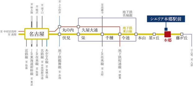 【地下鉄東山線「本郷」駅徒歩1分】<BR />リニア中央新幹線の建設工事と共に進化する都心ゾーン「名古屋」「伏見」「栄」。地下鉄東山線で名古屋の未来都心へも直結する暮らし。「本郷」駅徒歩1分から始まります。<BR />※掲載の鉄道各線の所要時間は、日中平常時のもので、乗り換え・待ち時間は含まれません。また、時間帯により多少異なります。<交通案内図>