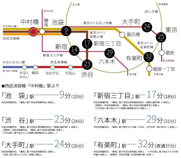 ※:西武池袋線「中村橋」駅より[「新宿」駅]へは、西武池袋線利用、「練馬」駅で西武池袋線通勤準急に乗り換えて、「池袋」駅でJR埼京線に乗り換えて14分(通勤時:西武池袋線利用、「練馬」駅で西武池袋線準急に乗り換えて、「池袋」駅でJR埼京線に乗り換えて15分)。[「東京」駅]へは、西武池袋線利用、「練馬」駅で西武池袋線準急に乗り換えて、「池袋」駅で東京メトロ丸ノ内線に乗り換えて25分(通勤時:28分)。[「横浜」駅]へは、西武池袋線利用、「練馬」駅で西武有楽町線快速急行に乗り換えて、「小竹向原」駅で東京メトロ副都心線急行に乗り換えて51分(通勤時:西武池袋線利用、「練馬」駅で西武有楽町線準急に乗り換えて、「小竹向原」駅で東京メトロ副都心線通勤急行に乗り換えて56分)。<BR />※掲載の電車所要時間は日中平常時のもので、時間帯により異なります。また乗り換え・待ち時間は含まれておりません。<BR />※掲載の情報は2020年9月現在のもので、今後変更になる場合がございます。<交通案内図>