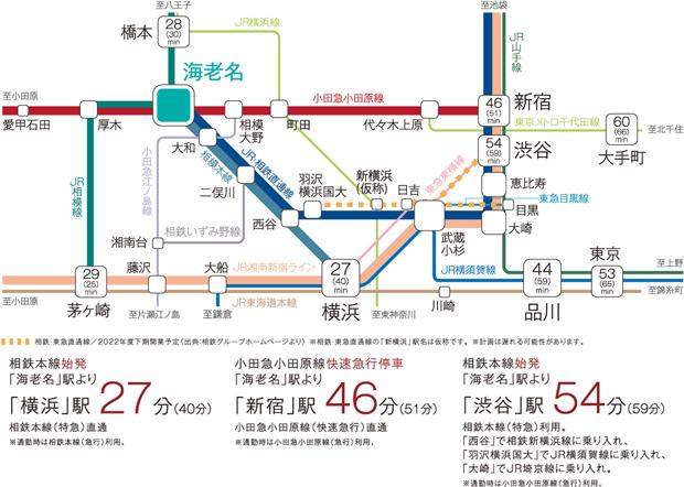 【3駅3路線の交通網で、横浜そして都心へダイレクトアクセス。】<BR />3路線が集積するターミナルステーション「海老名」駅。新宿・横浜へのダイレクトに結ばれ、軽快なライフシーンを演出します。小田急線の複々線、さらには相鉄・JR直通線の開業で、さらに利便性が高まっています。<BR />※「大手町」駅:小田急小田原線(快急)利用、「代々木上原」で東京メトロ千代田線に乗り換え。※「東京」駅:相鉄本線(特急)利用、「横浜」で東海道本線に乗り換え。通勤時は小田急小田原線(快急)利用、「新宿」で中央線(快速・通特)に乗り換え。※「品川」駅:相鉄本線(特急)利用、「横浜」で東海道本線に乗り換え。通勤時は相鉄本線(急行)利用、「横浜」で東海道本線に乗り換え。※「橋本」駅:相模線直通。※「茅ケ崎」駅:相模線直通。<BR />※掲載の所要時間は日中平常時、( )内は通勤時間のもので時間帯により異なります。また、乗り換え・待ち時間等は含まれておりません。(2020年5月現在)<交通案内図>