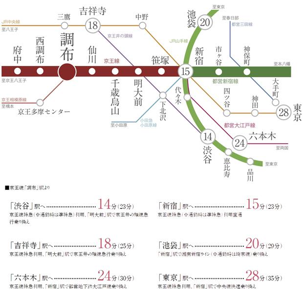 交通案内図