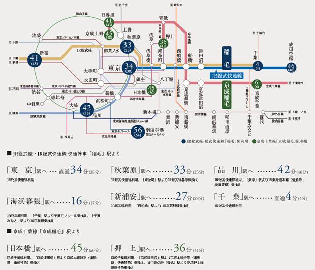 JR総武線・JR総武快速線 快速停車「稲毛」駅より都内や千葉方面へ軽快アクセス。京成千葉線「京成稲毛」駅も利用可能。<BR />※表示の所要時間は日中平常時のもので、( )内は通勤時のものです。乗換え、待ち時間は含まれておりません。<BR />※通勤時=目的駅に7:30~9:00着、日中時=目的駅に11:00~16:00着を目安としています。<BR />※掲載の情報は2020年9月時点のもので、ダイヤ改正等により今後変更になる場合があります。<交通案内図>