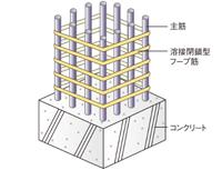 設備、構造画像