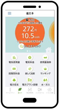 電気の使用量をスマートフォンで見える化スマートHEMSサービス