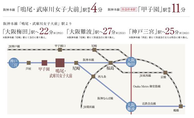 大阪梅田・大阪難波・神戸三宮へも軽快アクセス。<BR />※掲載の所要時間は平日日中平常時(11~15時台)、( )内は通勤時(7、8時台)の目的駅への所要時間です。電車の所要時間は時間帯により異なります。<BR />※「駅すぱぁと」調べ。2020年3月17日時点調査のものでダイヤ改正により変更となる場合があります。<BR />※「駅すぱぁと」の算定に基づき、上記所要時間に待ち時間、乗換え時間は含んでおります。<交通案内図>