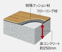 フローリング仕上げの直床設計