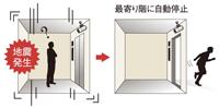 管制運転装置付きエレベーター