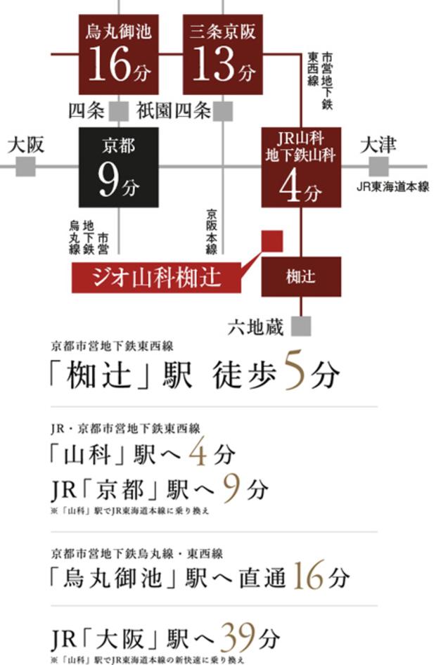 【椥辻駅から京都中心部へダイレクトアクセス】<BR />住まいを選ぶ際、京都中心部へスピーディーに移動できる機動力も譲れないもの。地下鉄東西線「椥辻」駅から、「京都市役所前」駅や「烏丸御池」駅へ乗り換えなしでダイレクト。また2駅4分の「山科」駅からはJRへの接続もスムーズです。<BR />※交通所要時間は日中平常時のものでラッシュ時・時間帯によって異なる場合がございます。乗り換え・待ち時間は含まれておりません。<BR />※掲載の情報は2019年4月現在のものです。<交通案内図>
