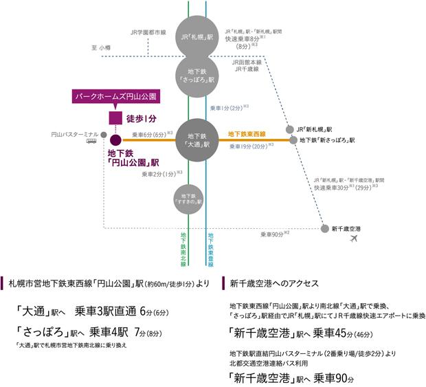 「大通」駅へ3駅6分。「さっぽろ」駅へ7分。その距離が、オンもオフも快適にするアクセス性。<BR />※1 快速エアポート乗車の場合(通勤時も同じ:駅すぱあと「経路検索」2020年11月版調べ)<BR />※2 北都交通空港連絡バス利用(北都交通空港連絡バス時刻表による乗車時間、交通・道路事情により異なる場合がございます。)<BR />※3 掲載の所要時間は日中平常時、( )内は通勤時のもので、時間帯により異なります。<BR />※掲載の情報は2020年12月時点のものです。<交通案内図>