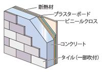 断熱効果に配慮した外壁