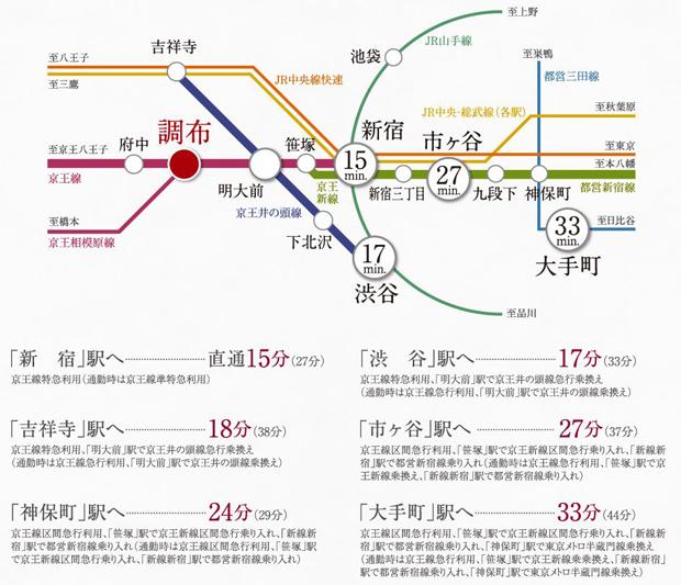 【京王線特急停車駅「調布」から、軽快にアクセス。】<BR />最寄り駅の京王線「調布」駅から、「新宿」駅へ直通15分(27分)、「渋谷」駅へ17分(33分)をはじめ、都心の主要な駅へ約30分台で軽快にアクセス。鉄道はもちろん、バスや車も便利に利用できる、快適なフットワークを実現しています。<BR />※掲載の電車所要時間は日中平常時(カッコ内は通勤時)の目安であり、時間帯により多少異なります。また、待ち時間・乗り換え時間を含みません。<交通案内図>