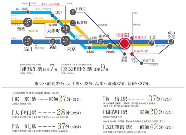 【東京へ直通27分。3路線始発の快適都心アクセス。】<BR />津田沼の大きな魅力の一つが都心ダイレクトアクセス。JR総武本線で、東京へ直通27分、品川へ直通37分でつながるのをはじめ、3路線とも始発駅。通勤に通学に快適にアクセス可能。<BR />※所要時間は日中平常時、( )内は通勤時で、乗り換え・待ち時間は含みません。また、時間帯により多少異なります。<交通案内図>