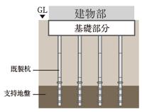杭基礎構造