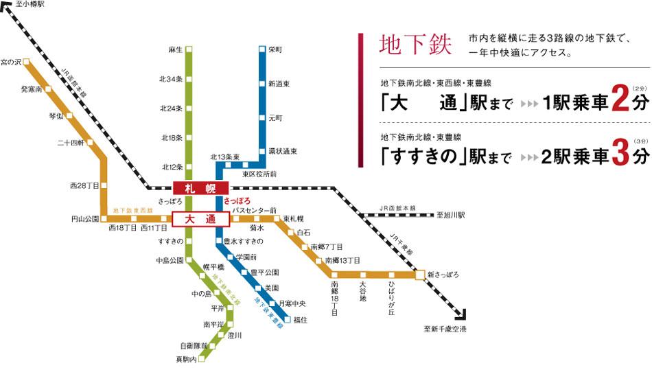 地下鉄 表 市 札幌 時刻