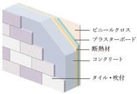 外壁断面図