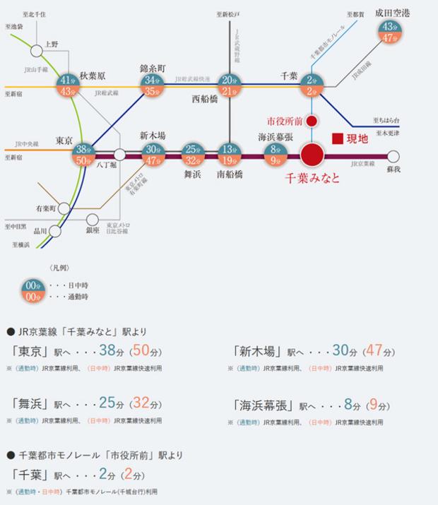 【東京駅へ直通50分。都心にダイレクトアクセス。】<BR />最寄りのJR京葉線「千葉みなと」駅から「東京」駅まで直通50分。千葉都市モノレール「市役所前」駅も利用でき、都心への通勤・通学も便利です。<BR />※「ジョルダン乗換え案内」ホームページに基づいて作成しています。掲載の時間は通勤時、( )内は日中平常時のもので、時間帯により異なります。乗り継ぎ、待ち合わせ時間は含まれません。<交通案内図>