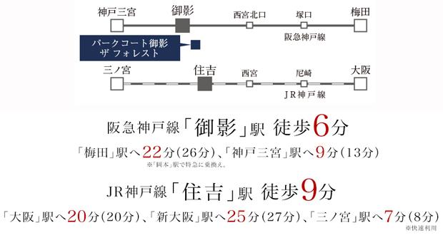 阪急、JRの2線利用で、ゆとりある都市アクセス。<BR />※所要時間は日中平常時[( )内通勤時]で、乗換え・待ち時間は含みません。また、時間帯により多少異なります。※掲載の情報は2017年12月・2018年1月現在のものです。<交通案内図>