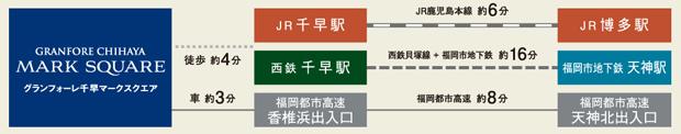 ※車は一般道・時速40kmで換算しております。福岡都市高速道路・時速60kmで換算しております。<交通案内図>